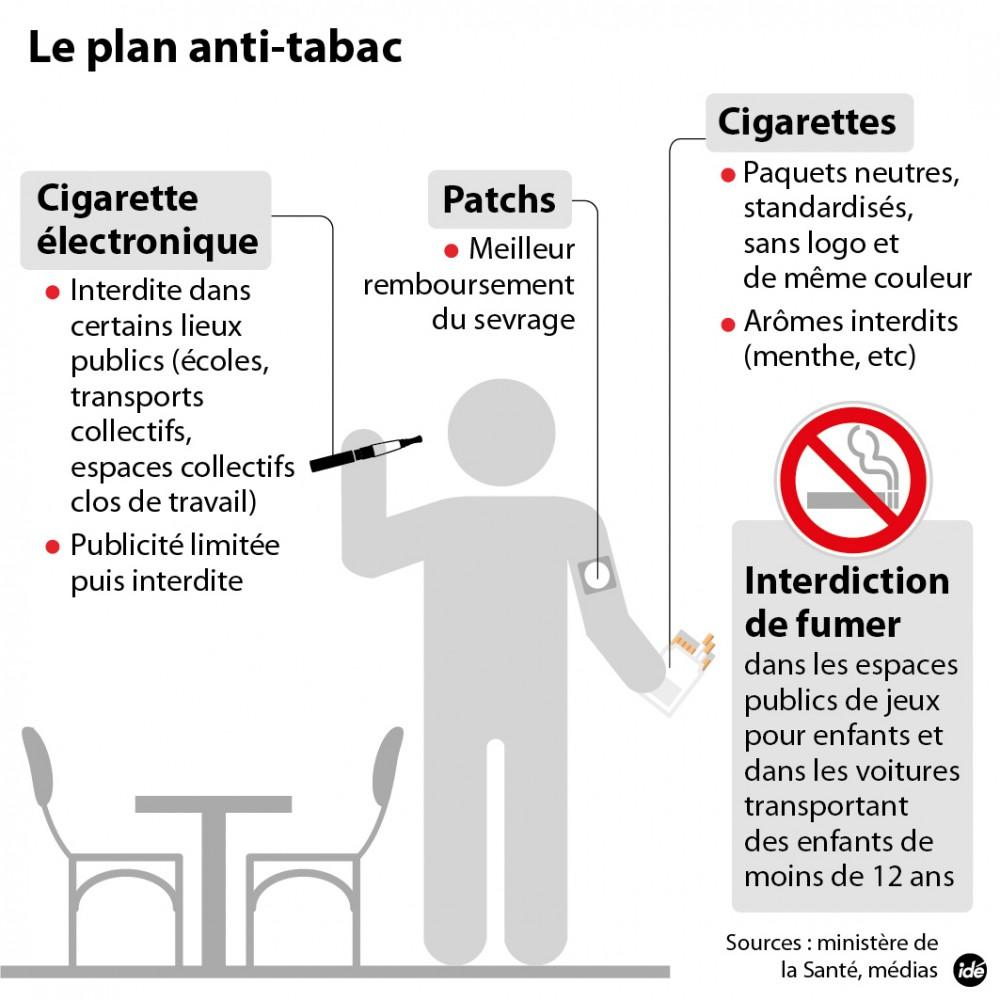 plan anti tabac anti cigarette electronique de la ministre de la sant sur top cigarette. Black Bedroom Furniture Sets. Home Design Ideas