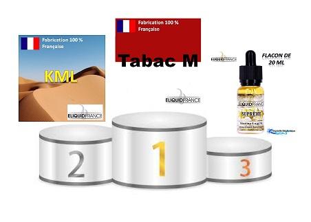 Podium des meilleures ventes sur Top Cigarette Electronique